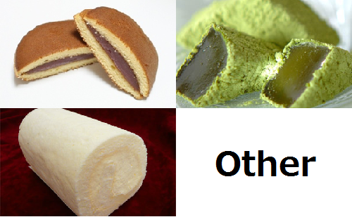 select a confectionary