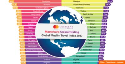 source: Crescent Rating Official Website
