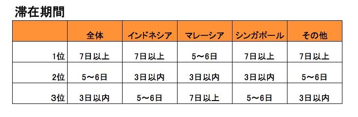 """""""スクリーンショット"""" 2018-02-26 23.04.07"""