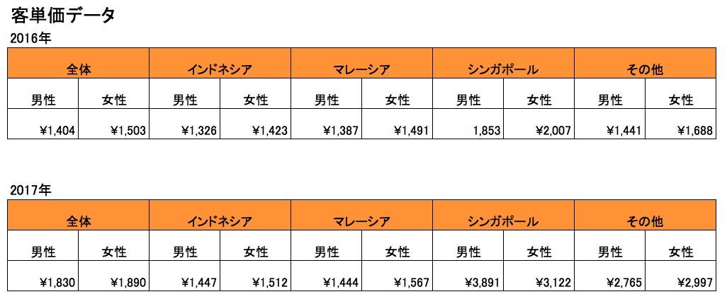 """""""スクリーンショット"""" 2018-02-26 23.05.22"""