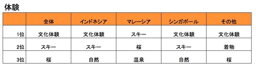 """""""スクリーンショット"""" 2018-02-26 23.07.14"""